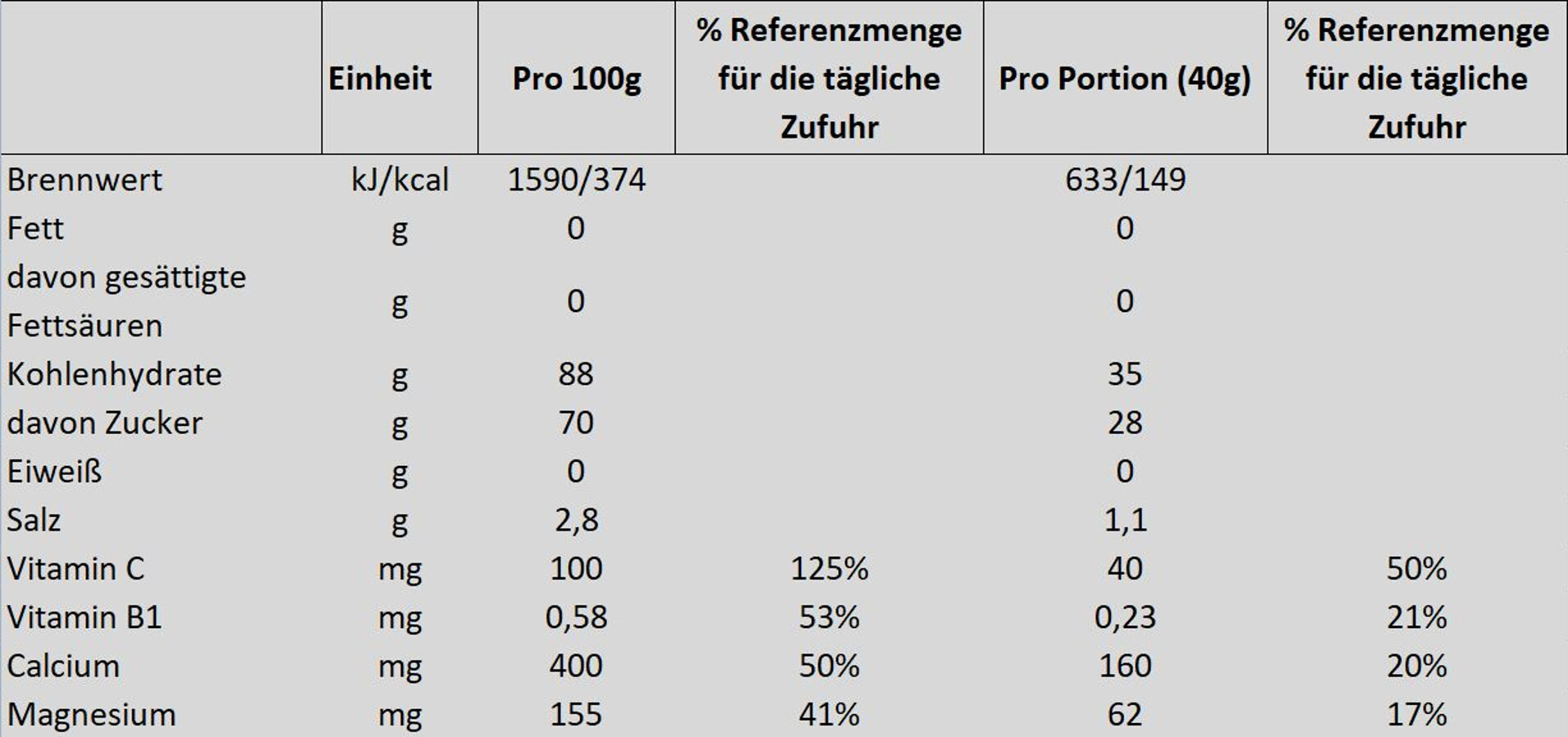 bb932c55bbe0 Isostar Hydrate   Perform Tub 400g